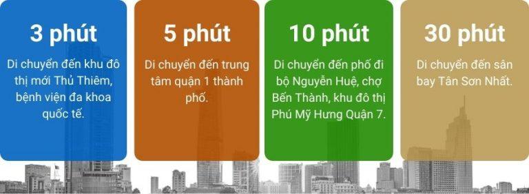 Di chuyển từ Saigon Pearl Nguyễn Hữu Cảnh